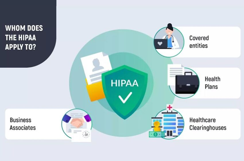 Complete HIPAA Compliance Checklist for In-App Chat Development 2021