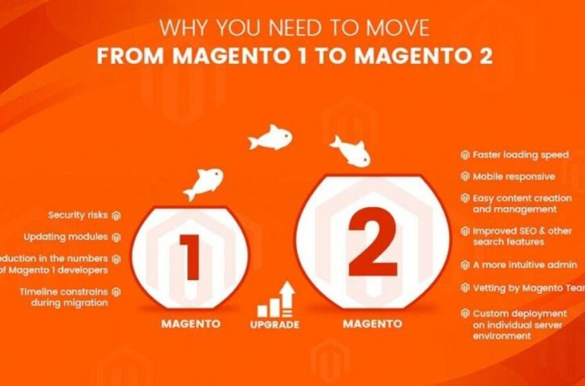 What Should You Know Before Upgrading to Magento 2?
