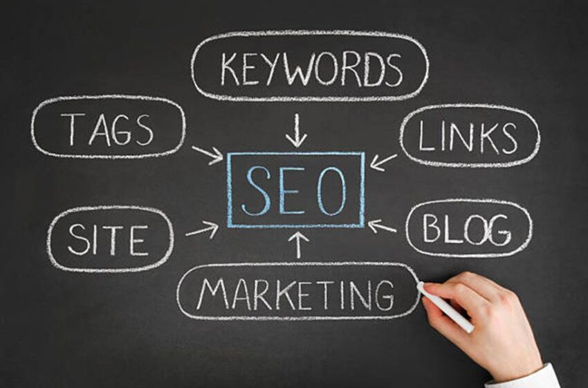 Types Of eCommerce SEO Services