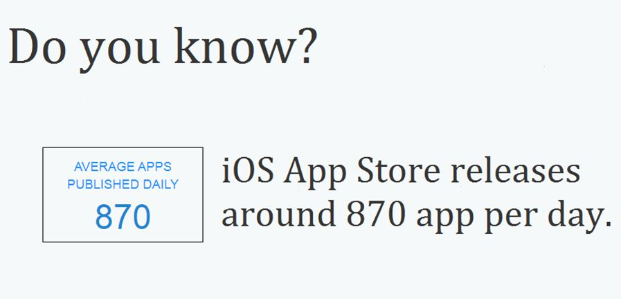apps are published daily
